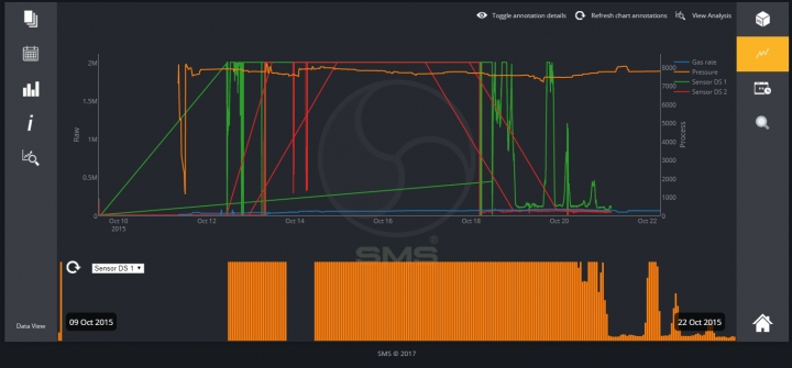 SMS SMART Software - Data Acquisition